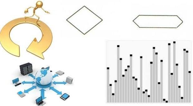 Algoritma Nedir? Yazılımda Algoritma Mantığı Nedir?