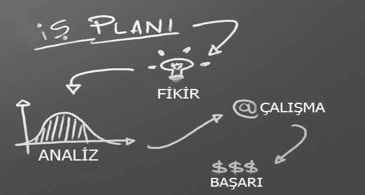 İş Planı Oluşturmanın 6 Yolu