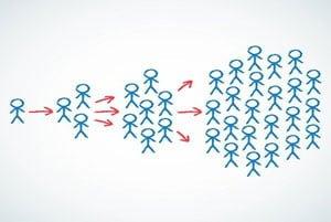 Sosyal medya ve viral